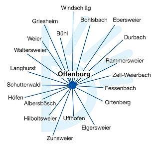 Quelle: www.diakonie-sozialstation-offenburg.de